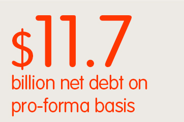 $11.7 billion net debt on pro-forma basis