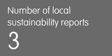Number of local sustainability reports: 3