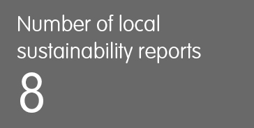 Number of local sustainability reports: 8