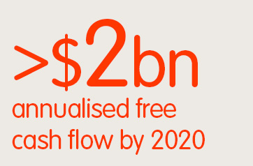 >$2bn annualised free cash flow by 2020