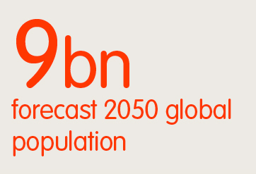 9bn forecast 2050 global population