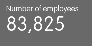 Number of employees 83,825